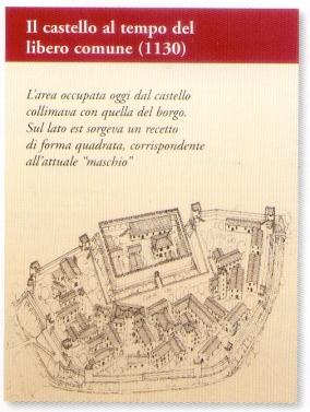 Castello di Vigevano  anno 1130 (disegno di Mario Castellani)